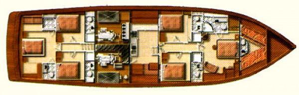 Goleta S. DOGU  Layout